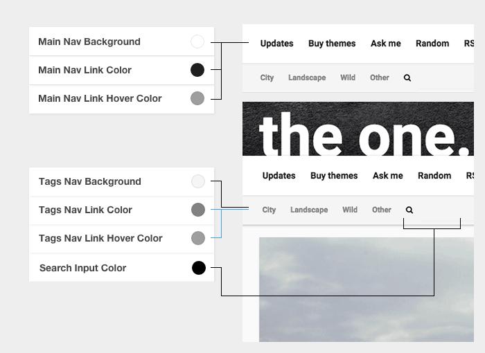 Tumblr Theme: Header - Customization